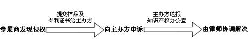 2012深圳孕婴童展览会知识产权处理流程