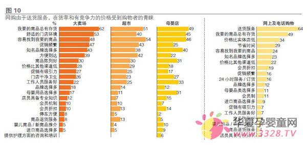 中国童装市场发展数据分析(第4页)